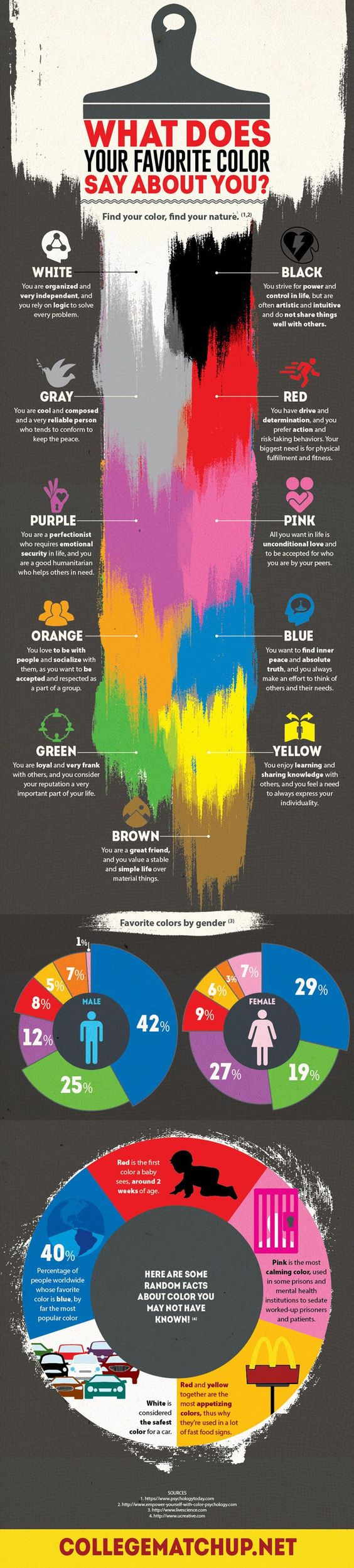 What Does Your Favorite Color Say About You? [infographic]